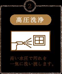 2.高圧洗浄